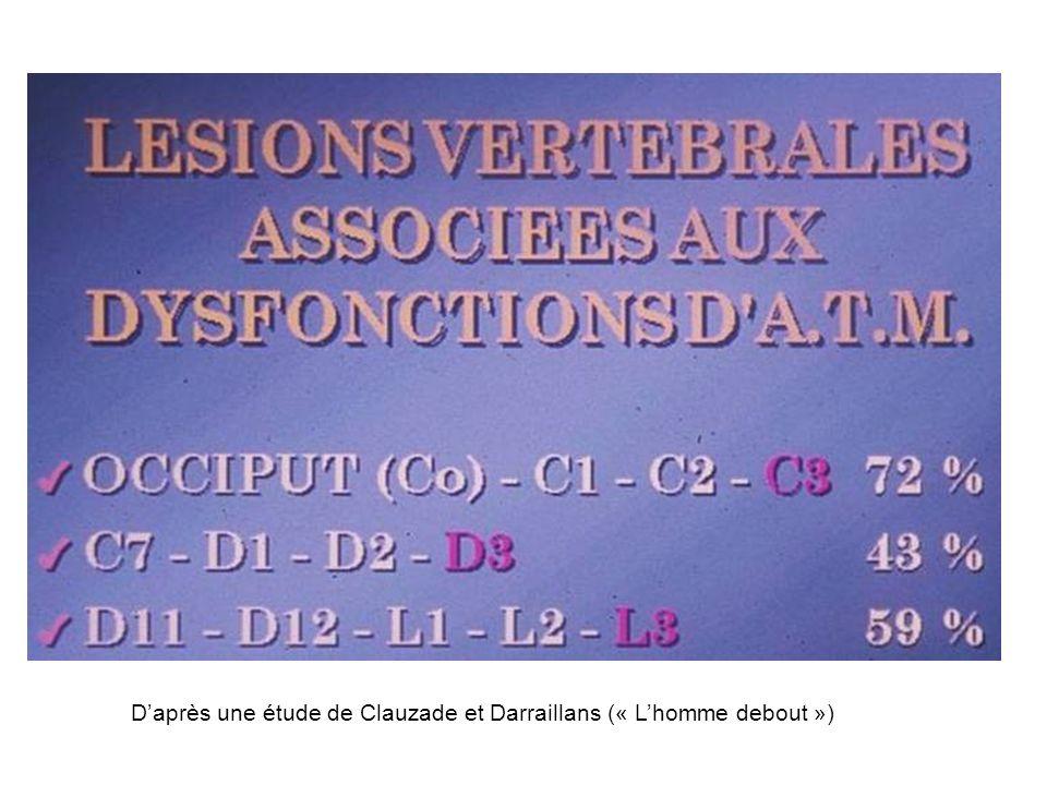 Daprès une étude de Clauzade et Darraillans (« Lhomme debout »)