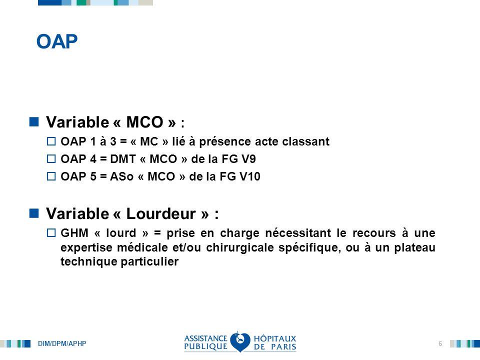 DIM/DPM/APHP 7 OAP 5.3 – FG 10c 5 GHM supprimés 13 nouveaux GHM Segmentation « Convulsions, épilepsies et céphalées » (neuro) Segmentation sur lâge « actes thérapeutiques par voie vasculaire sauf endoprothèses, sans pathologie cardiovasculaire sévère » (vasculaire interventionnel) Transplantation Aphérèse