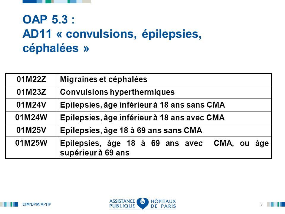 DIM/DPM/APHP 10 OAP 5.3 : AZ02 « cathétérisme vasculaire et coronariens sans endoprothèse » 05K12ZActes thérapeutiques par voie vasculaire sauf endoprothèses sans pathologie cardiovasculaire sévère, âge inférieur à 18 ans 05K13ZActes thérapeutiques par voie vasculaire sauf endoprothèses sans pathologie cardiovasculaire sévère, âge supérieur à 17 ans