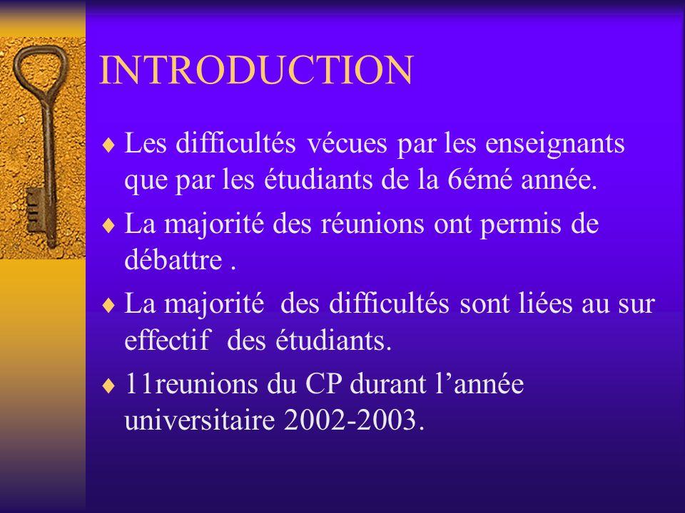 PRESENTATION DU CP 12 Enseignants :02 Professeurs et 10 Maîtres Assistants Hospitalo-universitaires.