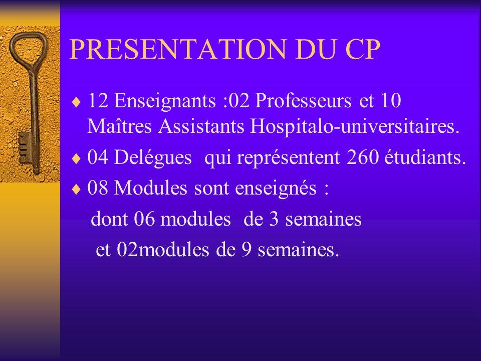 PRESENTATION DU CP 12 Enseignants :02 Professeurs et 10 Maîtres Assistants Hospitalo-universitaires. 04 Delégues qui représentent 260 étudiants. 08 Mo