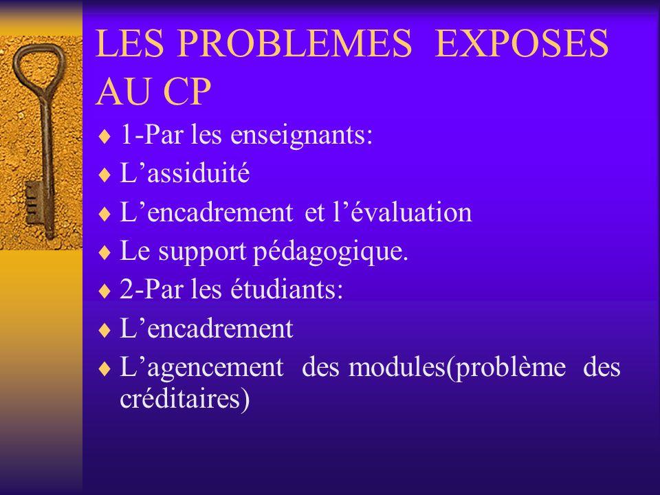 LES PROBLEMES EXPOSES AU CP 1-Par les enseignants: Lassiduité Lencadrement et lévaluation Le support pédagogique. 2-Par les étudiants: Lencadrement La
