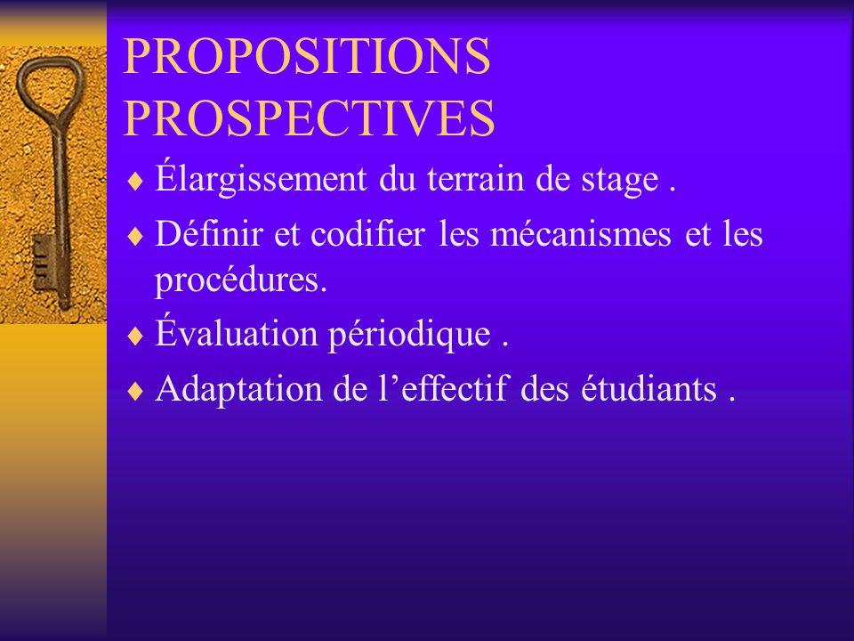 PROPOSITIONS PROSPECTIVES Élargissement du terrain de stage. Définir et codifier les mécanismes et les procédures. Évaluation périodique. Adaptation d