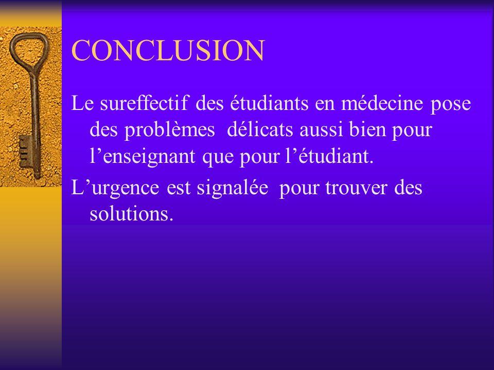 CONCLUSION Le sureffectif des étudiants en médecine pose des problèmes délicats aussi bien pour lenseignant que pour létudiant. Lurgence est signalée