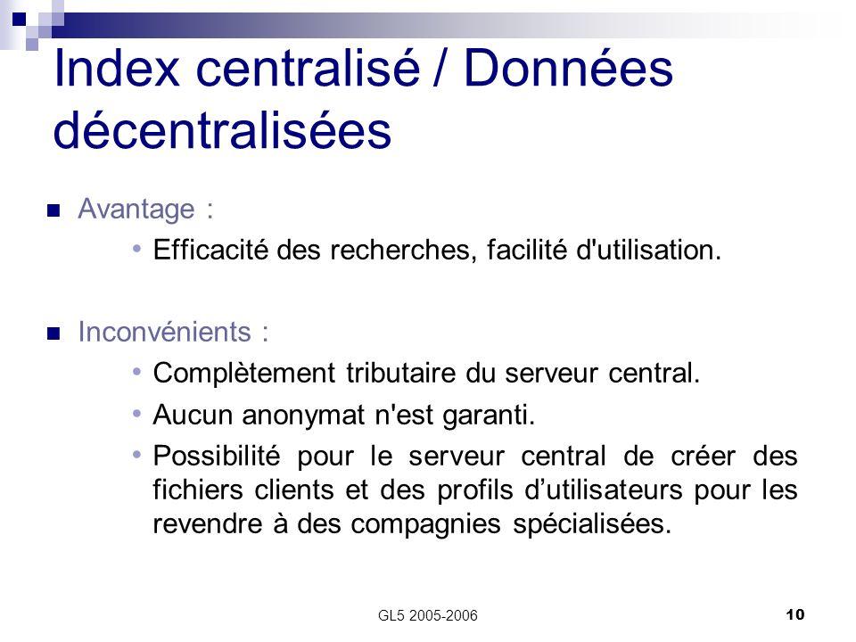 GL5 2005-200610 Avantage : Efficacité des recherches, facilité d'utilisation. Inconvénients : Complètement tributaire du serveur central. Aucun anonym