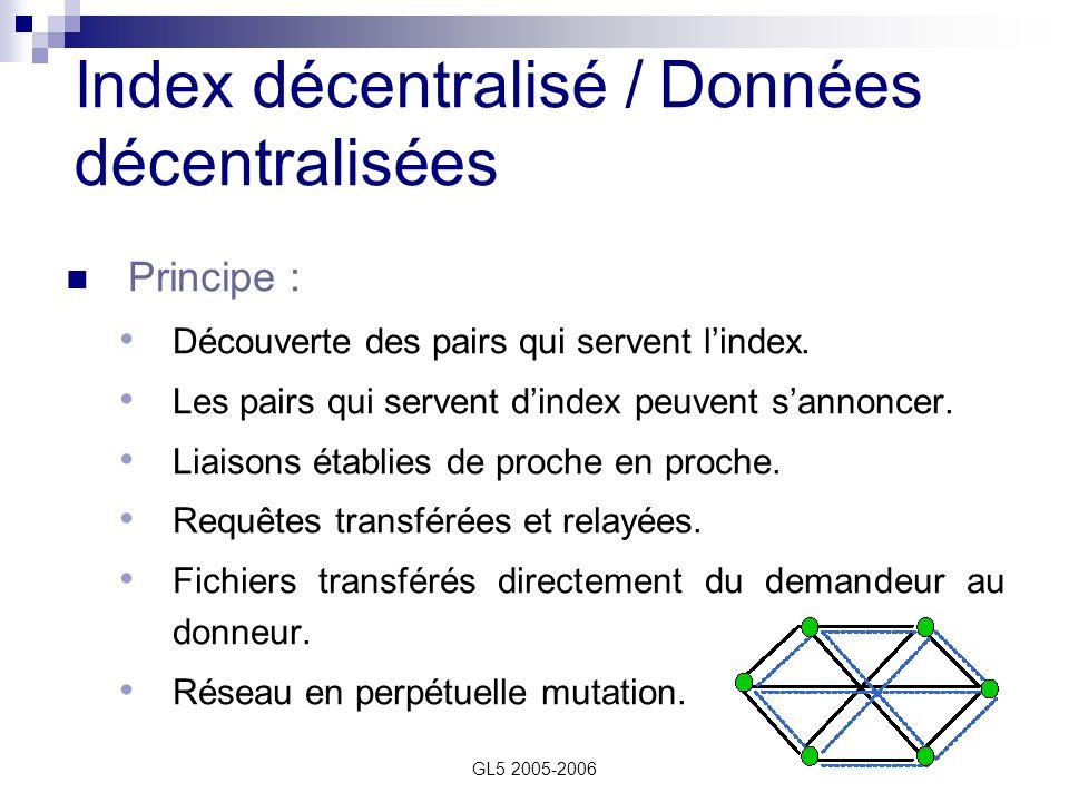 GL5 2005-200611 Index décentralisé / Données décentralisées Principe : Découverte des pairs qui servent lindex. Les pairs qui servent dindex peuvent s
