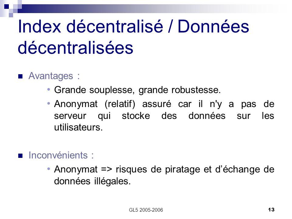 GL5 2005-200613 Index décentralisé / Données décentralisées Avantages : Grande souplesse, grande robustesse. Anonymat (relatif) assuré car il n'y a pa
