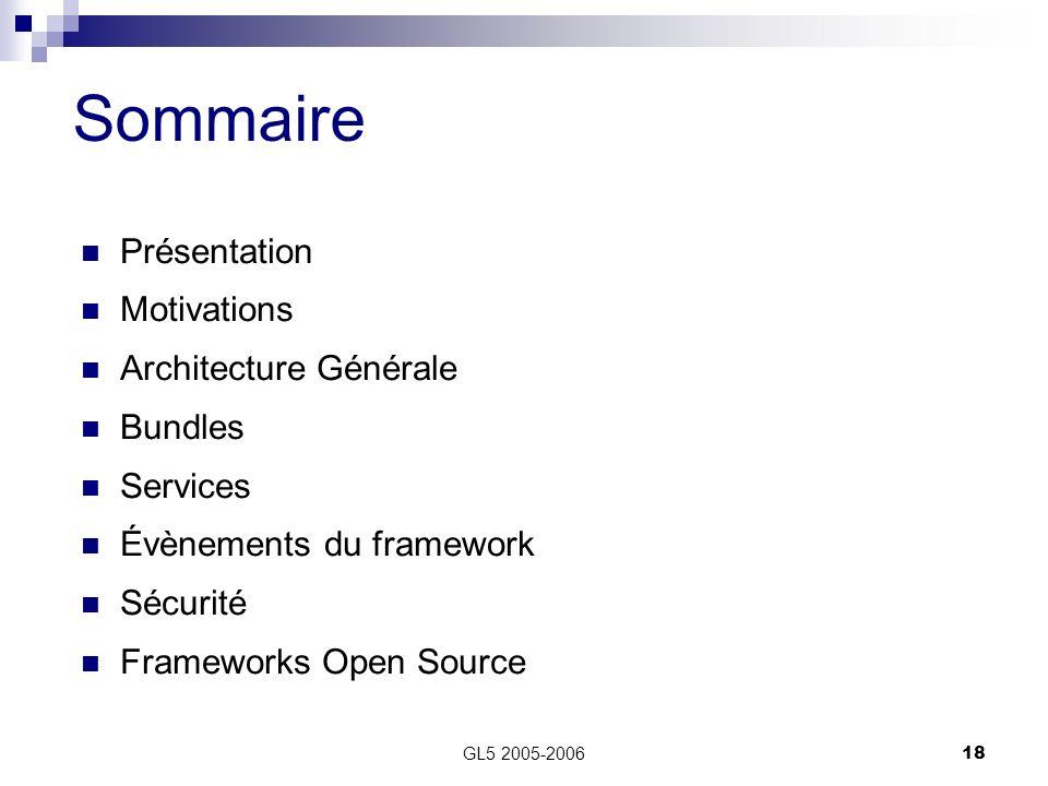 GL5 2005-200618 Sommaire Présentation Motivations Architecture Générale Bundles Services Évènements du framework Sécurité Frameworks Open Source