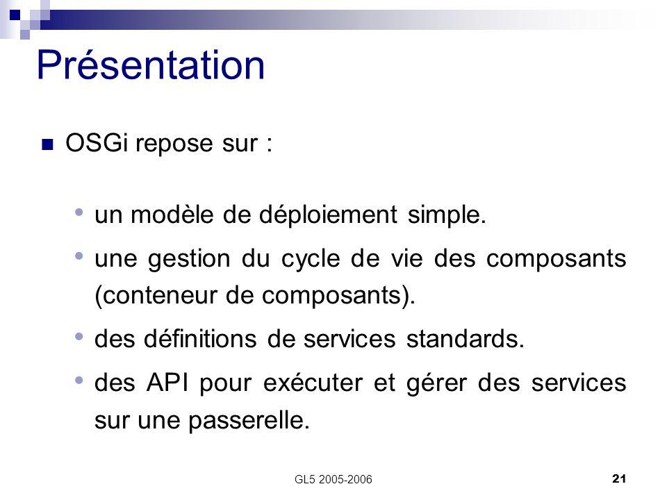 GL5 2005-200621 Présentation OSGi repose sur : un modèle de déploiement simple. une gestion du cycle de vie des composants (conteneur de composants).