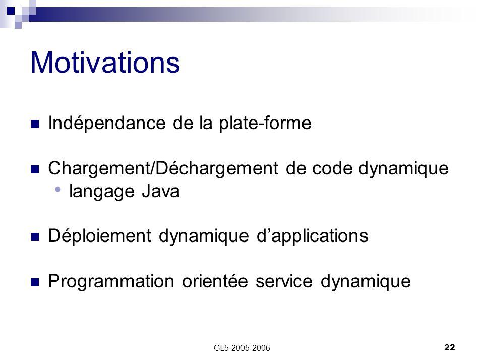 GL5 2005-200622 Motivations Indépendance de la plate-forme Chargement/Déchargement de code dynamique langage Java Déploiement dynamique dapplications