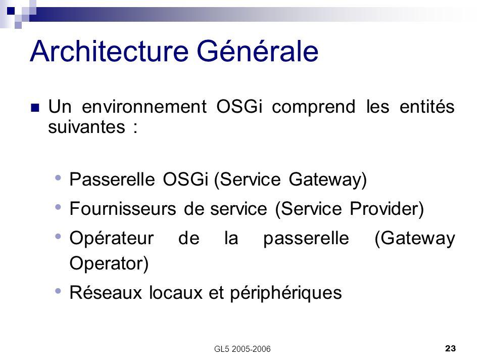 GL5 2005-200623 Architecture Générale Un environnement OSGi comprend les entités suivantes : Passerelle OSGi (Service Gateway) Fournisseurs de service