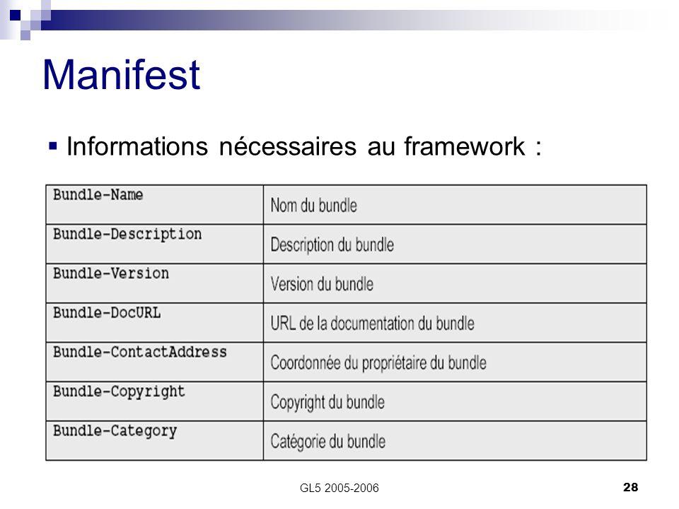 GL5 2005-200628 Informations nécessaires au framework : Manifest