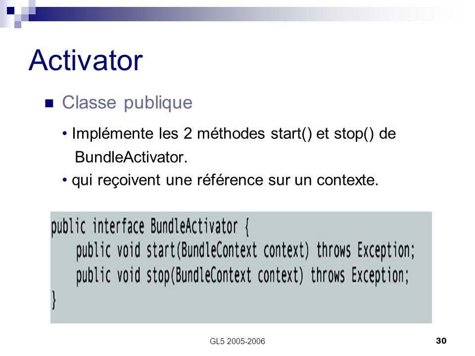 GL5 2005-200630 Classe publique Implémente les 2 méthodes start() et stop() de BundleActivator. qui reçoivent une référence sur un contexte. Activator