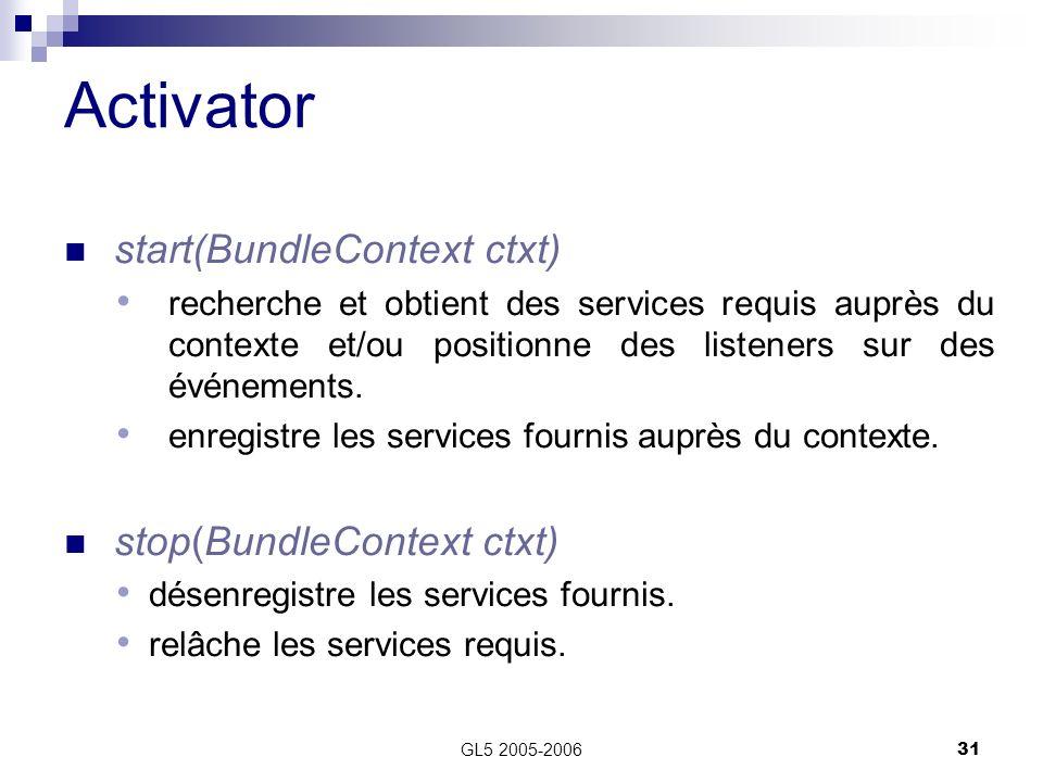 GL5 2005-200631 start(BundleContext ctxt) recherche et obtient des services requis auprès du contexte et/ou positionne des listeners sur des événement