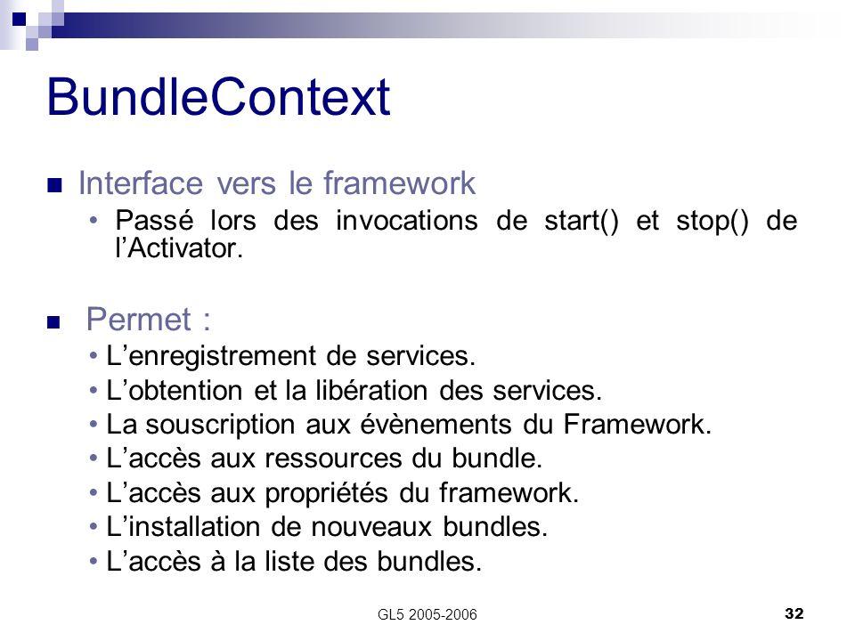 GL5 2005-200632 Interface vers le framework Passé lors des invocations de start() et stop() de lActivator. Permet : Lenregistrement de services. Lobte