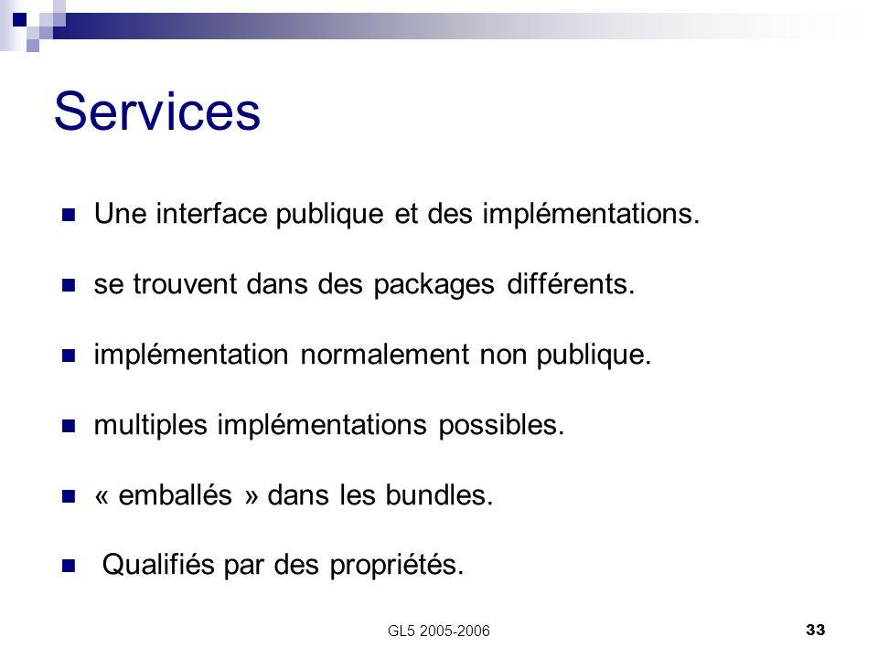 GL5 2005-200633 Une interface publique et des implémentations. se trouvent dans des packages différents. implémentation normalement non publique. mult