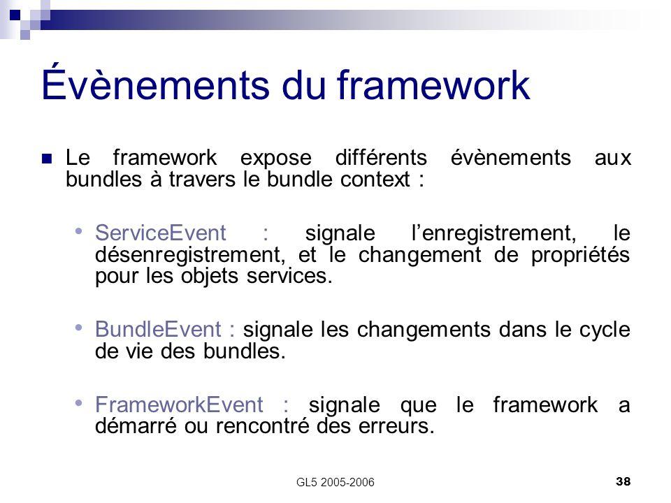 GL5 2005-200638 Évènements du framework Le framework expose différents évènements aux bundles à travers le bundle context : ServiceEvent : signale len