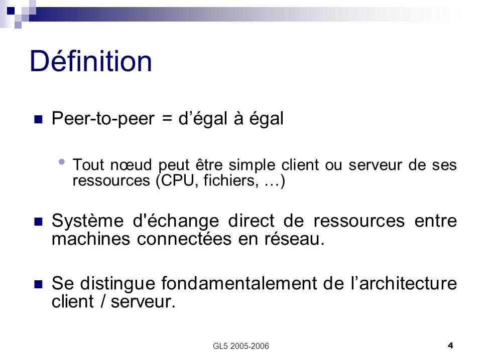 GL5 2005-20064 Peer-to-peer = dégal à égal Tout nœud peut être simple client ou serveur de ses ressources (CPU, fichiers, …) Système d'échange direct