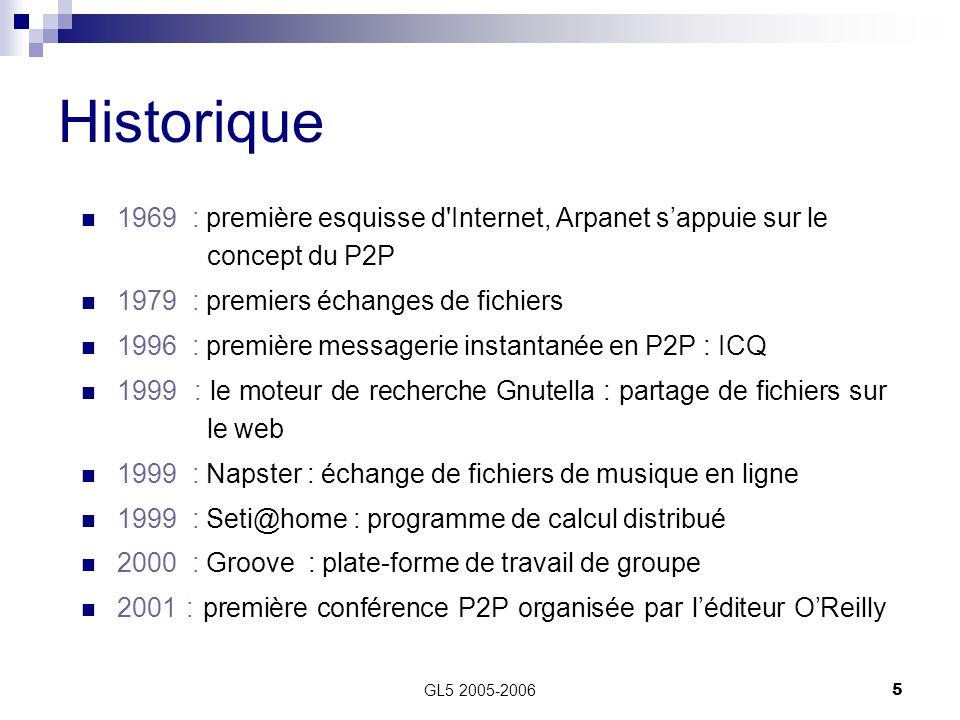 GL5 2005-20065 1969 : première esquisse d'Internet, Arpanet sappuie sur le concept du P2P 1979 : premiers échanges de fichiers 1996 : première message
