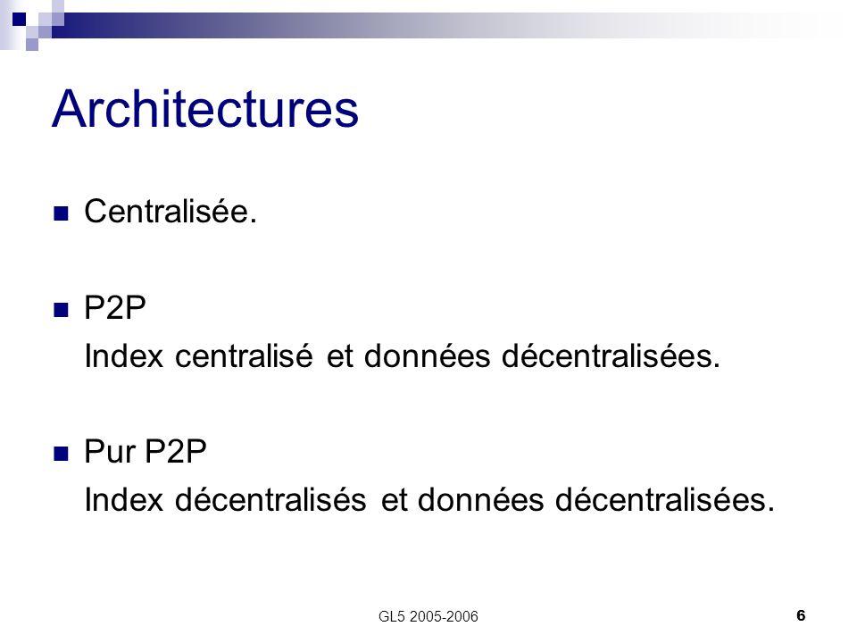 GL5 2005-20066 Architectures Centralisée. P2P Index centralisé et données décentralisées. Pur P2P Index décentralisés et données décentralisées.