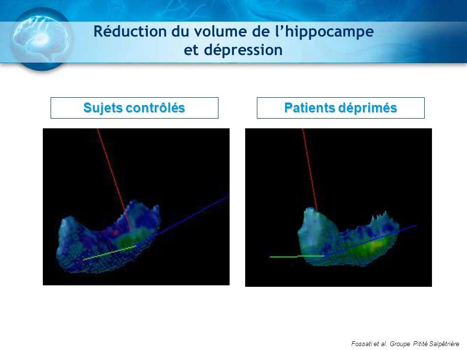 Réduction du volume de lhippocampe et dépression Fossati et al. Groupe Pitité Salpêtrière Sujets contrôlés Patients déprimés