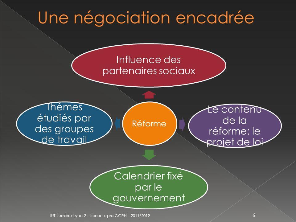 Réforme Influence des partenaires sociaux Thèmes étudiés par des groupes de travail Calendrier fixé par le gouvernement Le contenu de la réforme: le p