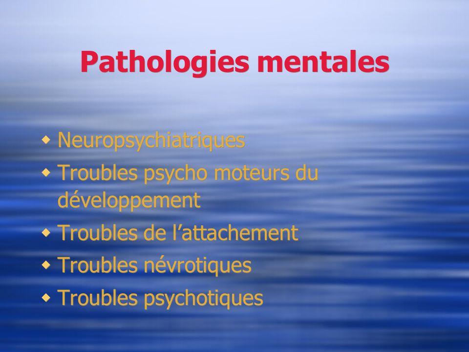 Pathologies mentales Neuropsychiatriques Troubles psycho moteurs du développement Troubles de lattachement Troubles névrotiques Troubles psychotiques