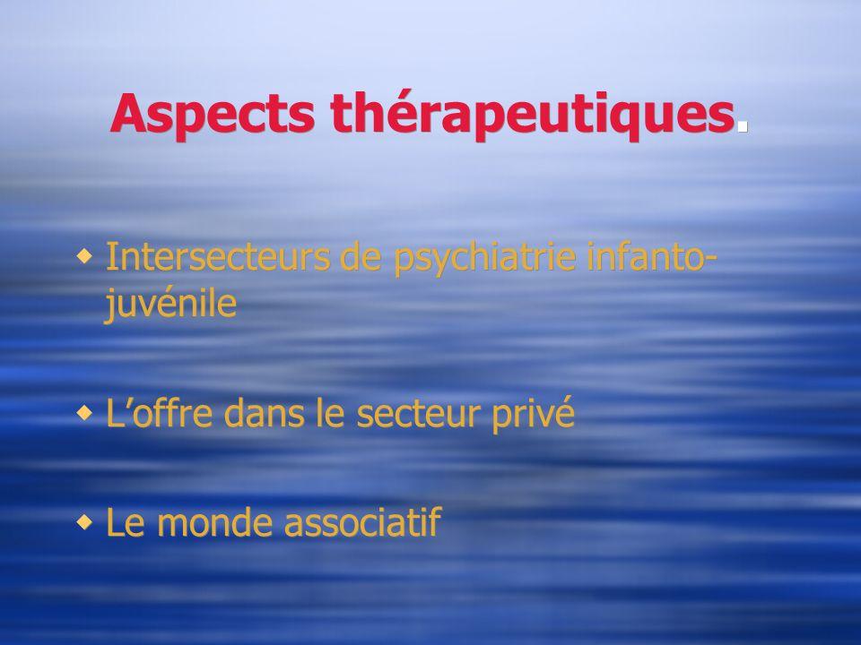 Aspects thérapeutiques. Intersecteurs de psychiatrie infanto- juvénile Loffre dans le secteur privé Le monde associatif Intersecteurs de psychiatrie i