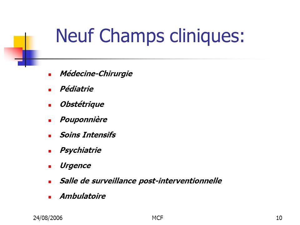 24/08/2006MCF10 Neuf Champs cliniques: Médecine-Chirurgie Pédiatrie Obstétrique Pouponnière Soins Intensifs Psychiatrie Urgence Salle de surveillance