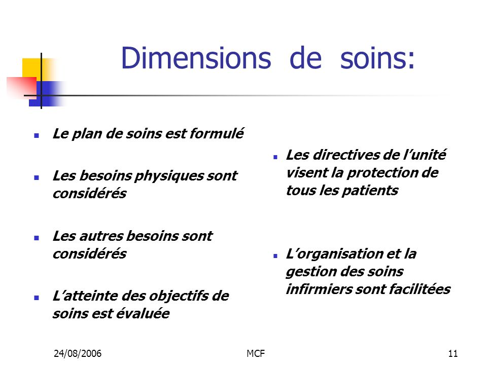 24/08/2006MCF11 Dimensions de soins: Le plan de soins est formulé Les besoins physiques sont considérés Les autres besoins sont considérés Latteinte d