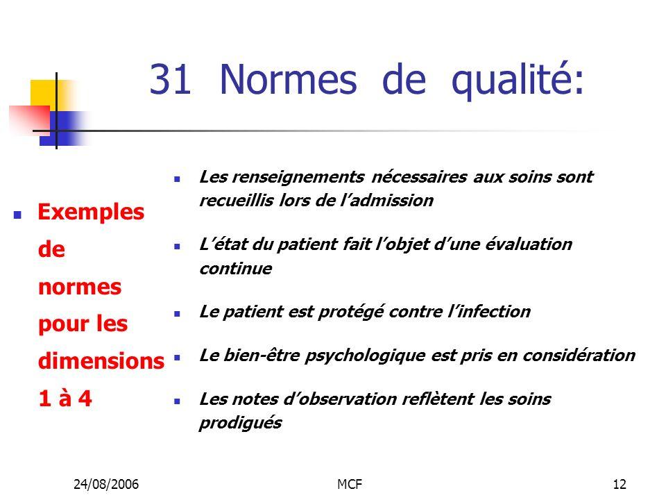 24/08/2006MCF12 31 Normes de qualité: Exemples de normes pour les dimensions 1 à 4 Les renseignements nécessaires aux soins sont recueillis lors de la