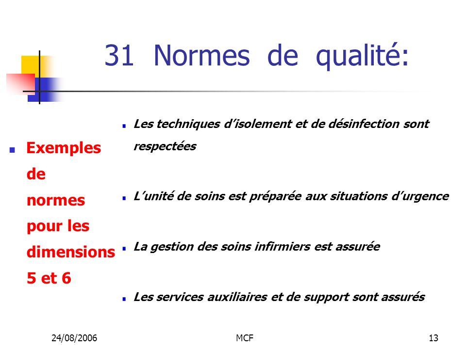 24/08/2006MCF13 31 Normes de qualité: Exemples de normes pour les dimensions 5 et 6 Les techniques disolement et de désinfection sont respectées Lunit