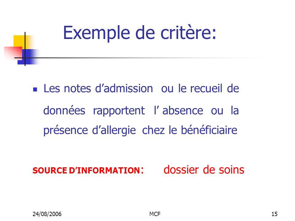 24/08/2006MCF15 Exemple de critère: Les notes dadmission ou le recueil de données rapportent l absence ou la présence dallergie chez le bénéficiaire S