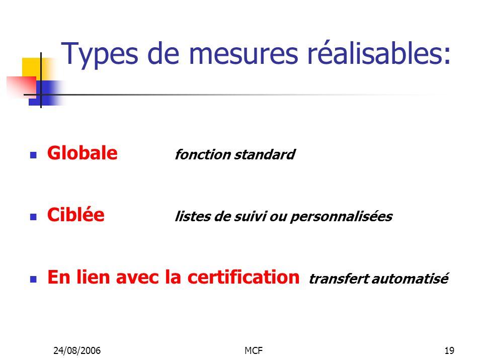 24/08/2006MCF19 Types de mesures réalisables: Globale fonction standard Ciblée listes de suivi ou personnalisées En lien avec la certification transfe