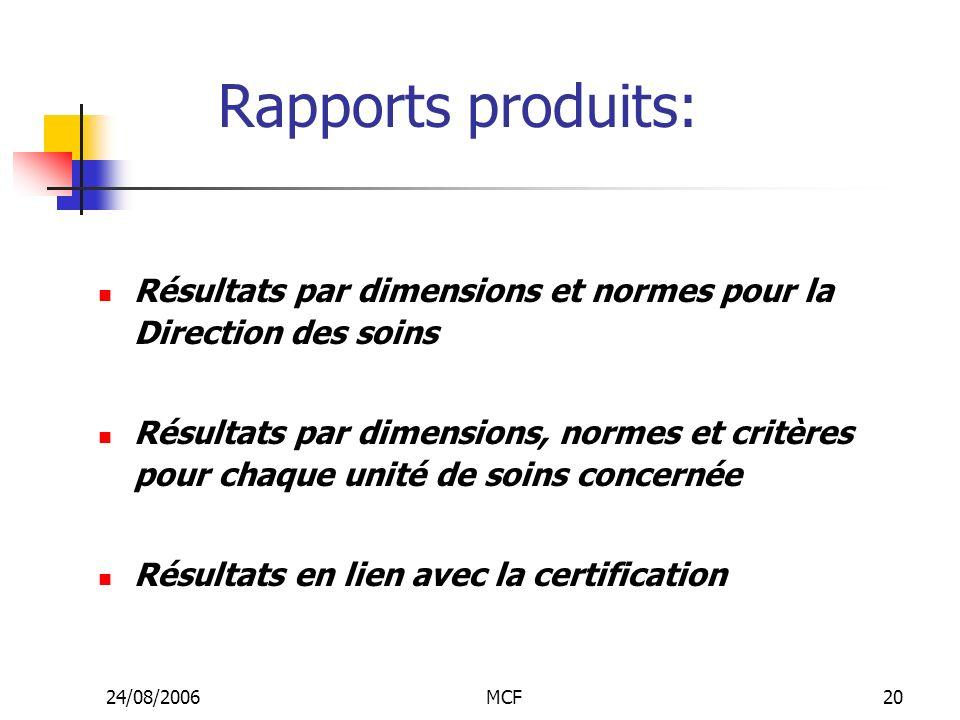 24/08/2006MCF20 Rapports produits: Résultats par dimensions et normes pour la Direction des soins Résultats par dimensions, normes et critères pour ch