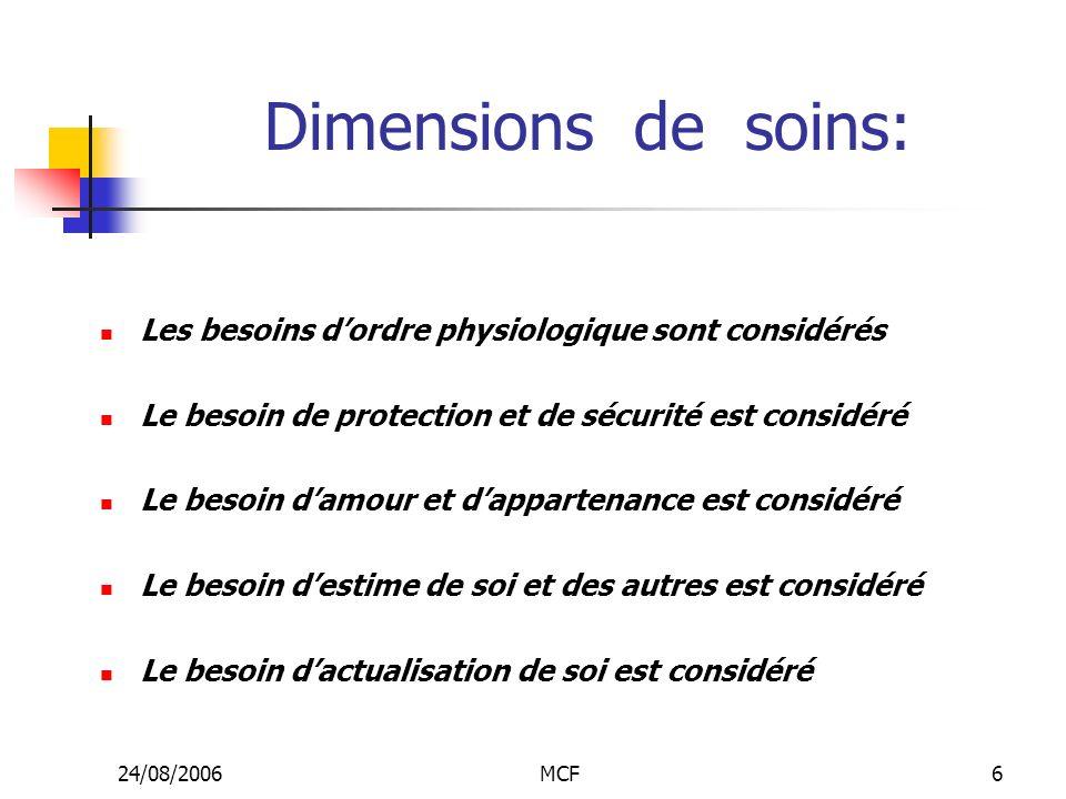 24/08/2006MCF6 Dimensions de soins: Les besoins dordre physiologique sont considérés Le besoin de protection et de sécurité est considéré Le besoin da