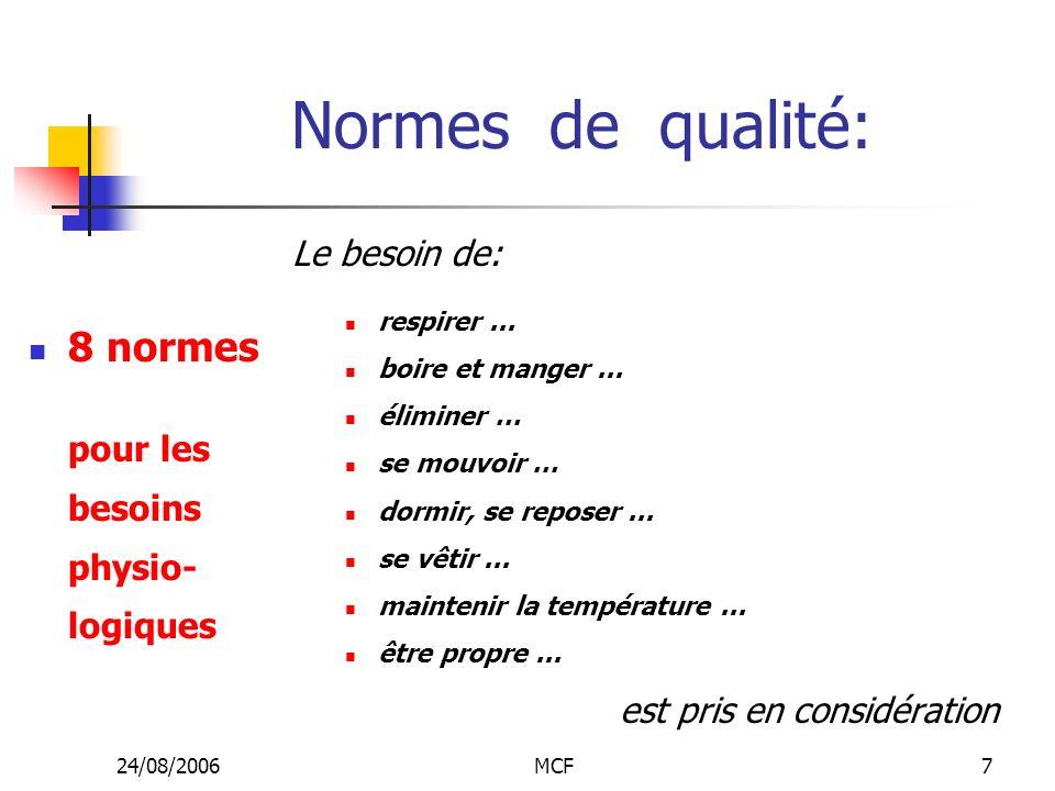 24/08/2006MCF7 Normes de qualité: 8 normes pour les besoins physio- logiques Le besoin de: respirer... boire et manger... éliminer … se mouvoir … dorm