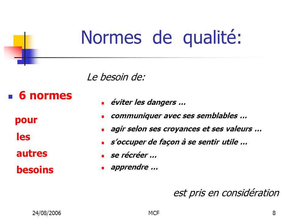 24/08/2006MCF8 Normes de qualité: 6 normes pour les autres besoins Le besoin de: éviter les dangers … communiquer avec ses semblables … agir selon ses