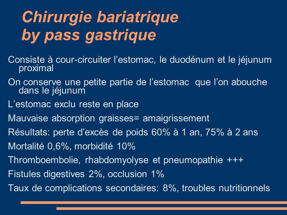 Chirurgie bariatrique by pass gastrique Consiste à cour-circuiter lestomac, le duodénum et le jéjunum proximal On conserve une petite partie de lestom