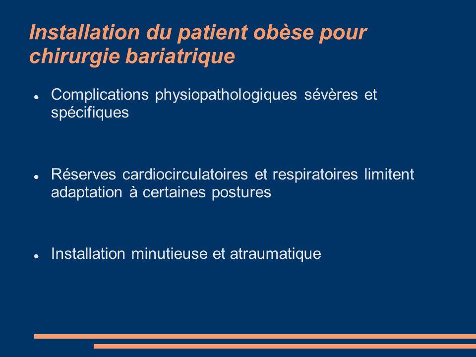 Installation du patient obèse pour chirurgie bariatrique Complications physiopathologiques sévères et spécifiques Réserves cardiocirculatoires et resp