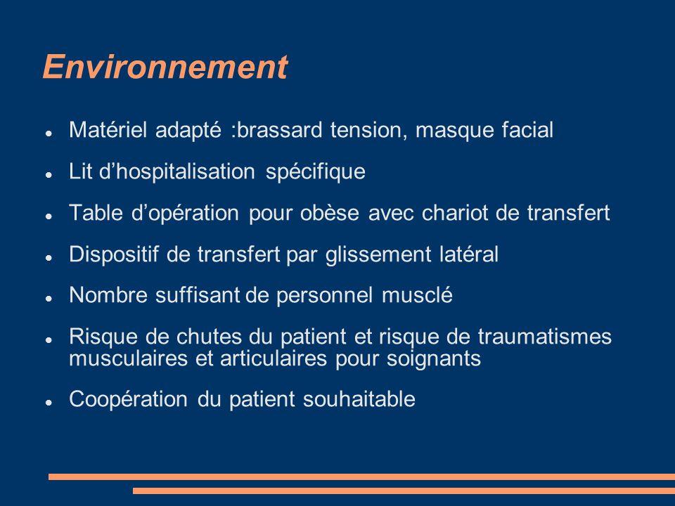 Environnement Matériel adapté :brassard tension, masque facial Lit dhospitalisation spécifique Table dopération pour obèse avec chariot de transfert D