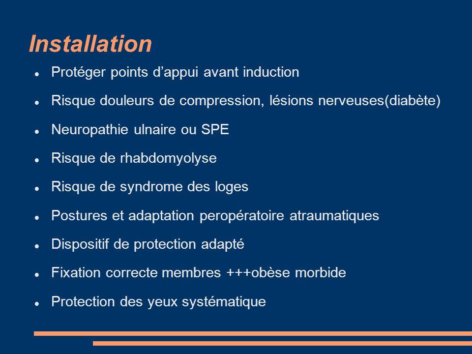 Installation Protéger points dappui avant induction Risque douleurs de compression, lésions nerveuses(diabète) Neuropathie ulnaire ou SPE Risque de rh