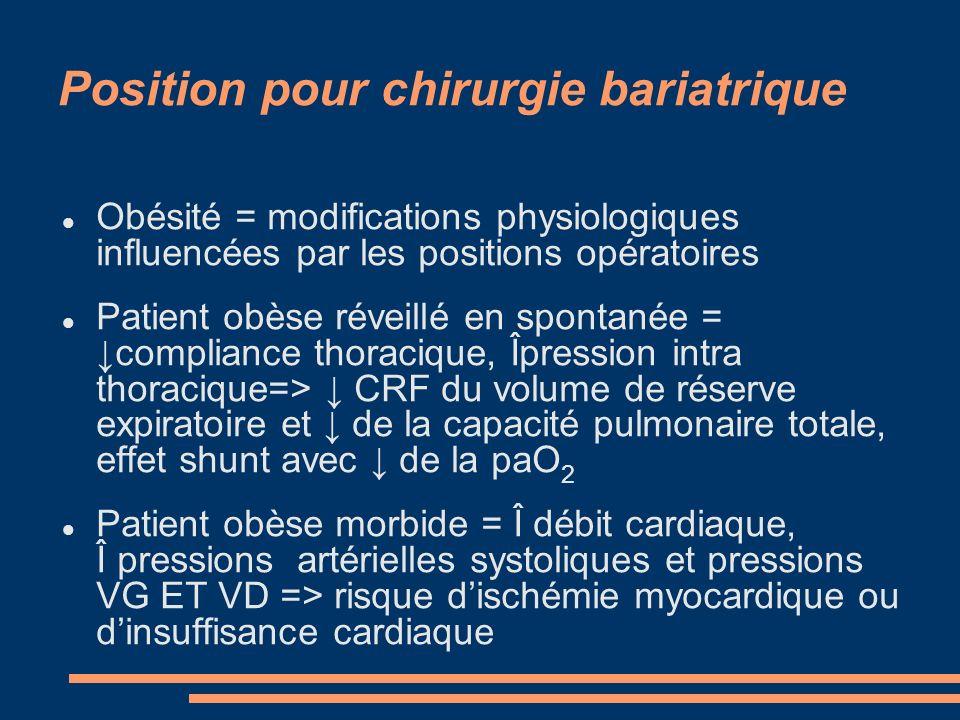 Position pour chirurgie bariatrique Obésité = modifications physiologiques influencées par les positions opératoires Patient obèse réveillé en spontan