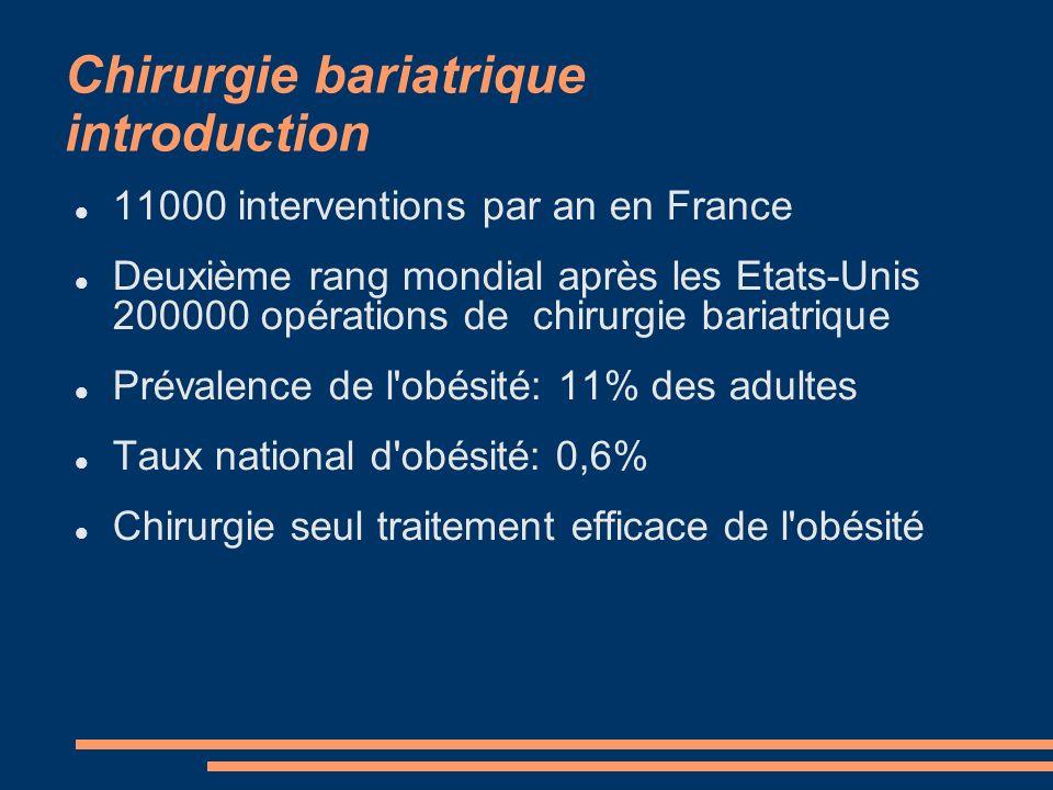 Chirurgie bariatrique introduction 11000 interventions par an en France Deuxième rang mondial après les Etats-Unis 200000 opérations de chirurgie bari