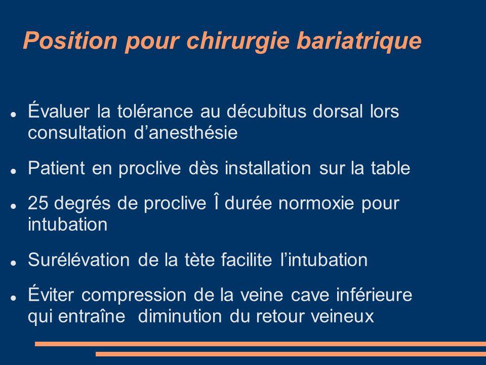 Position pour chirurgie bariatrique Évaluer la tolérance au décubitus dorsal lors consultation danesthésie Patient en proclive dès installation sur la