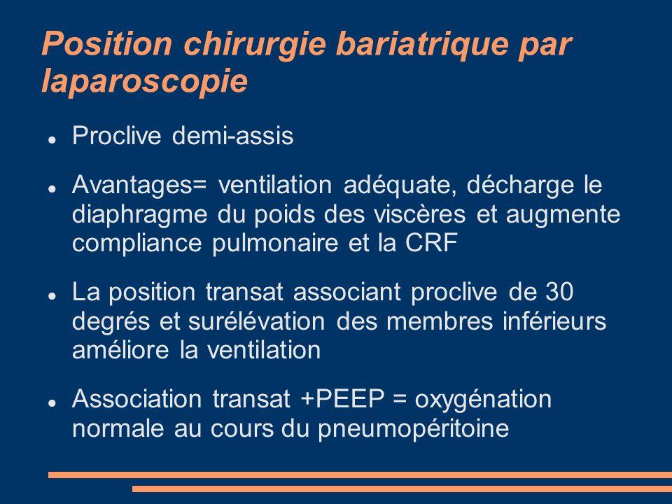 Position chirurgie bariatrique par laparoscopie Proclive demi-assis Avantages= ventilation adéquate, décharge le diaphragme du poids des viscères et a