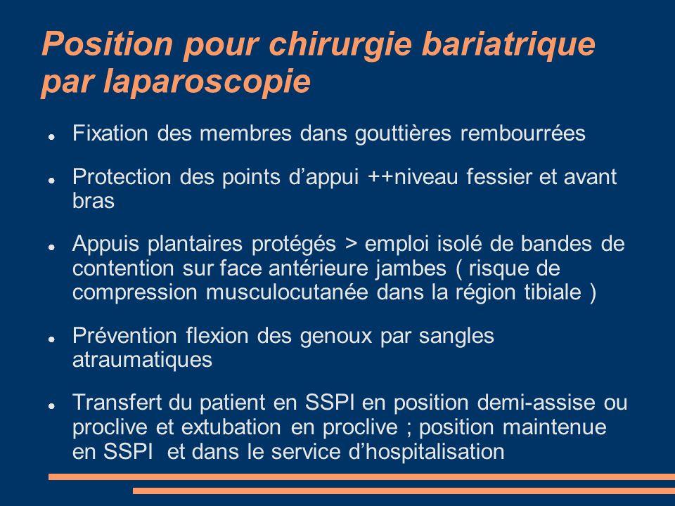Position pour chirurgie bariatrique par laparoscopie Fixation des membres dans gouttières rembourrées Protection des points dappui ++niveau fessier et