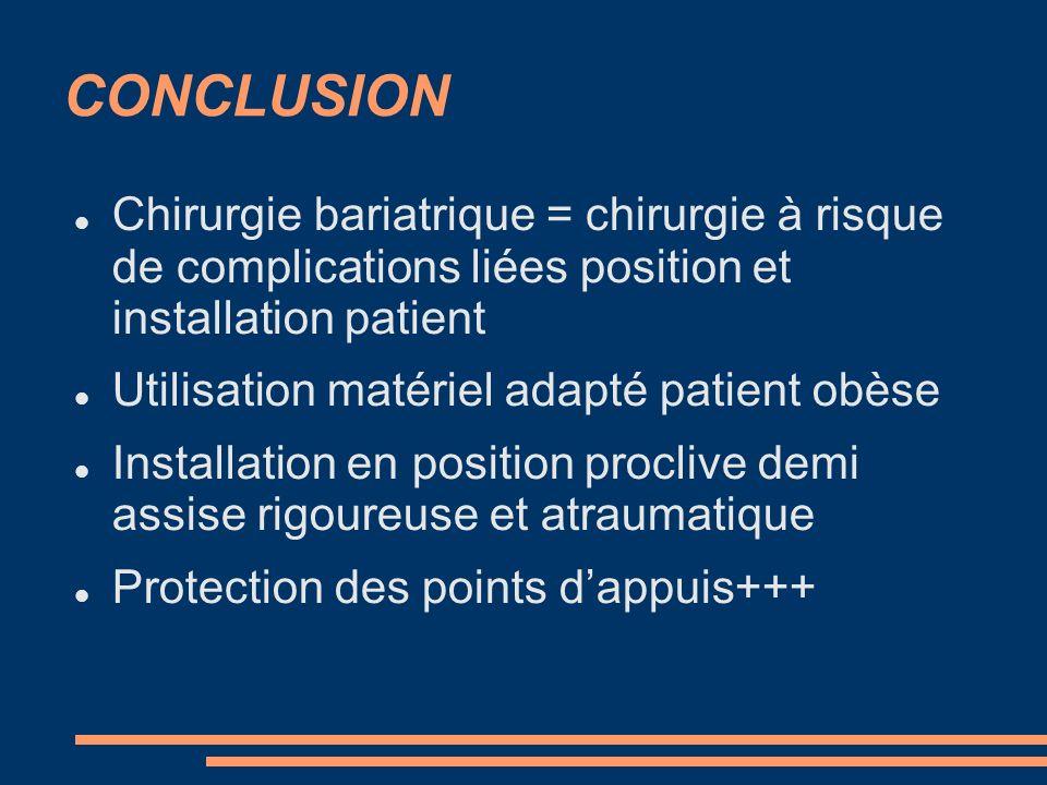 CONCLUSION Chirurgie bariatrique = chirurgie à risque de complications liées position et installation patient Utilisation matériel adapté patient obès