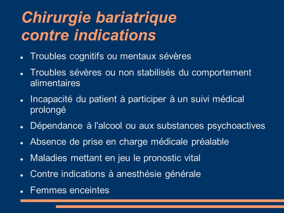Chirurgie bariatrique contre indications Troubles cognitifs ou mentaux sévères Troubles sévères ou non stabilisés du comportement alimentaires Incapac