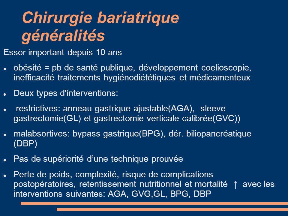 Chirurgie bariatrique généralités Essor important depuis 10 ans obésité = pb de santé publique, développement coelioscopie, inefficacité traitements h
